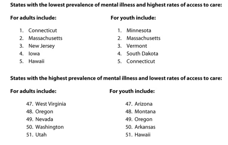 Mental illness, access to care varies greatly across U S
